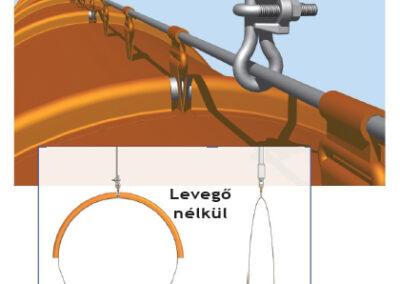 Textil légtömlő egyhuzalos felfüggesztése (1-es típus)