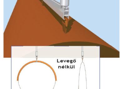 Textil légtömlő egy H-sínes felfüggesztése (5-ös típus)