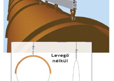 Textil légtömlő egy H-sínes felfüggesztése (8-as típus)